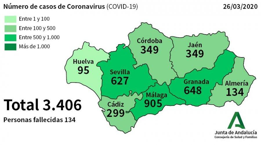 Córdoba registra 58 casos más en COVID_19 según los datos de la Junta de Andalucía facilitados este jueves